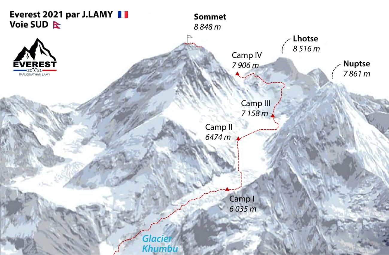 Objectif Everest